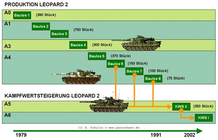 bw_kpz_leopard_2_kws-001g.jpg