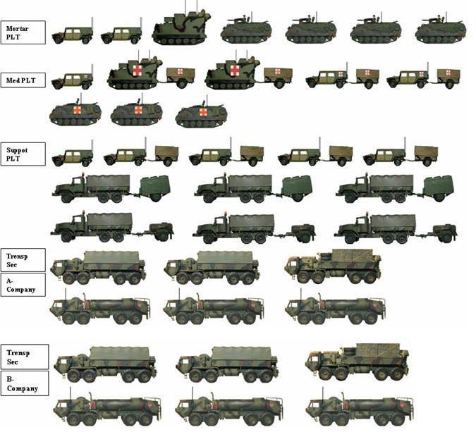 1st Tank Battalion 77th Armor Regiment Us